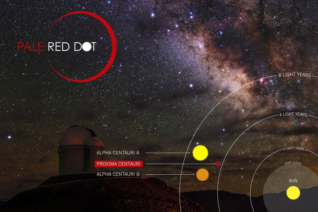 Infographic by ESO/Pale Red Dot via NASA